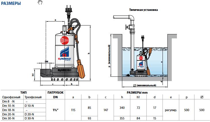 Размеры дренажных насосов Pedrollo D 20-N (Dm 20-N)