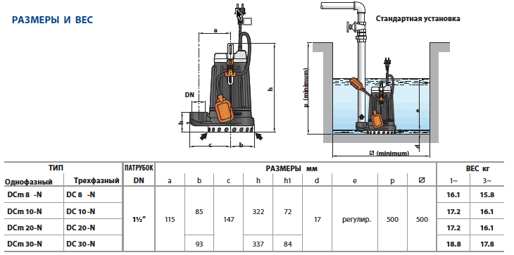 Размеры и вес дренажных насосов Pedrollo DC-N