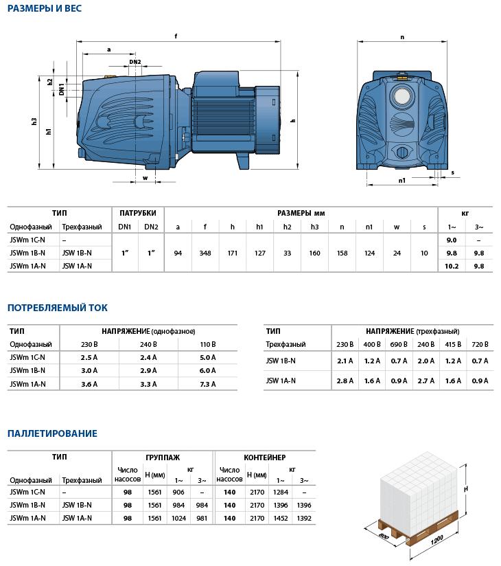 Размеры и вес самовсасывающих насосов Pedrollo JSW1 (JSWm1)