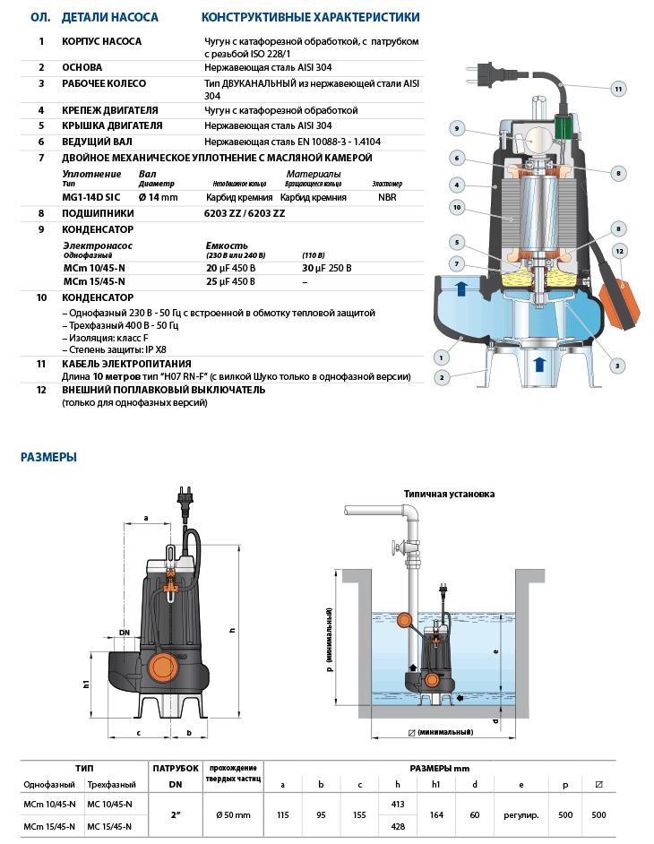 Размеры фекальных насосов Pedrollo MC 15/45
