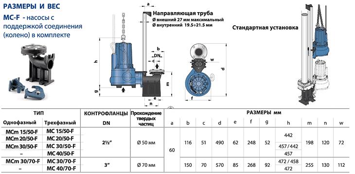 Размеры фекальных насосов Pedrollo MC-F