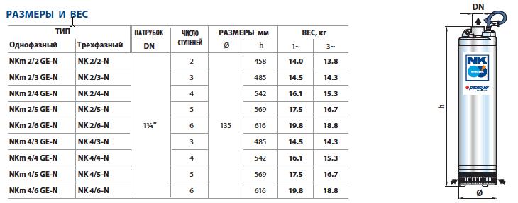 Размеры и вес погружных насосов Pedrollo NK