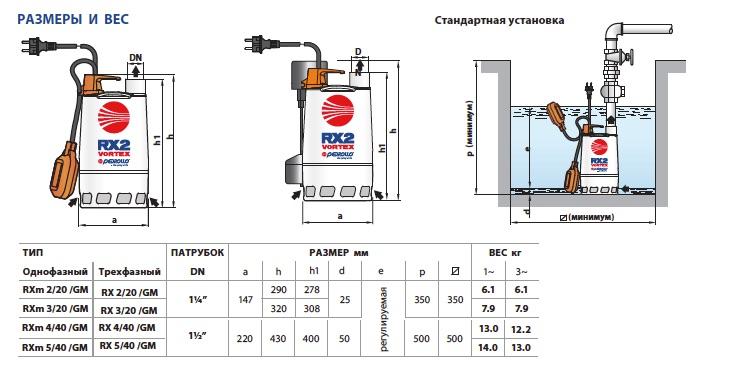 Устройство дренажных насосов Pedrollo RX-VORTEX 2-3