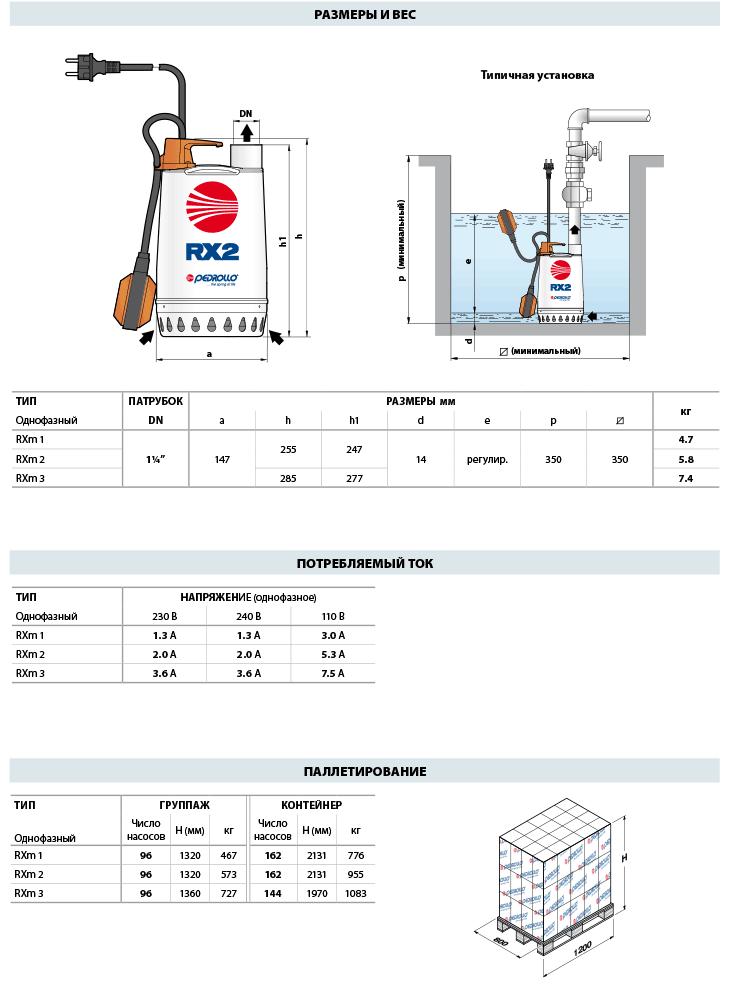 Размеры дренажных насосов Pedrollo RXm 2