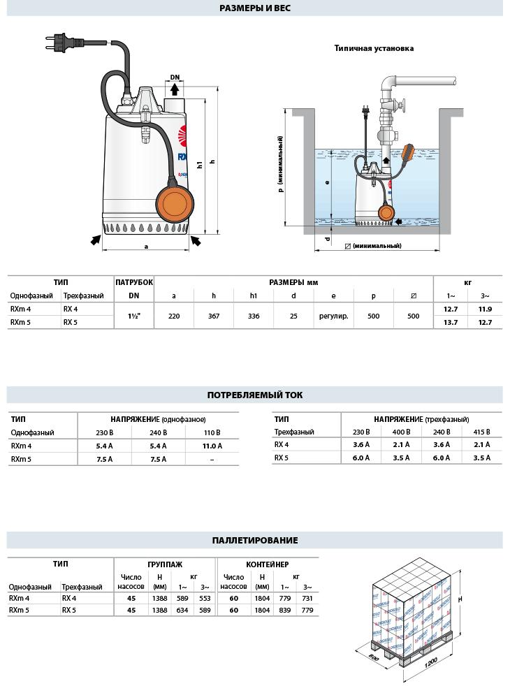 Размеры дренажных насосов Pedrollo RXm 4