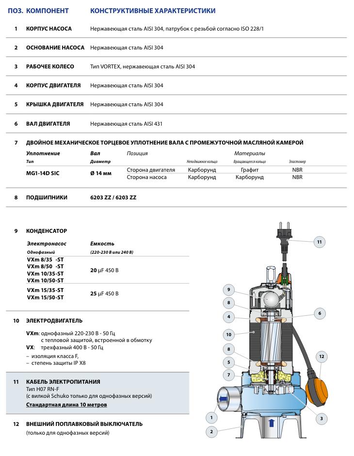Габариты и потребляемый ток фекальных насосов Pedrollo VX-ST