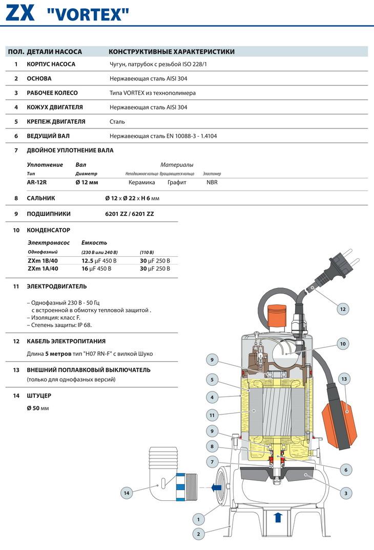 Конструкция фекальных насосов Pedrollo ZXm 1B/40