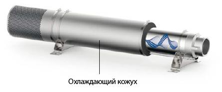 Комплект, состоящий из охлаждающего кожуха, фильтра и опор Pedrollo 6SR
