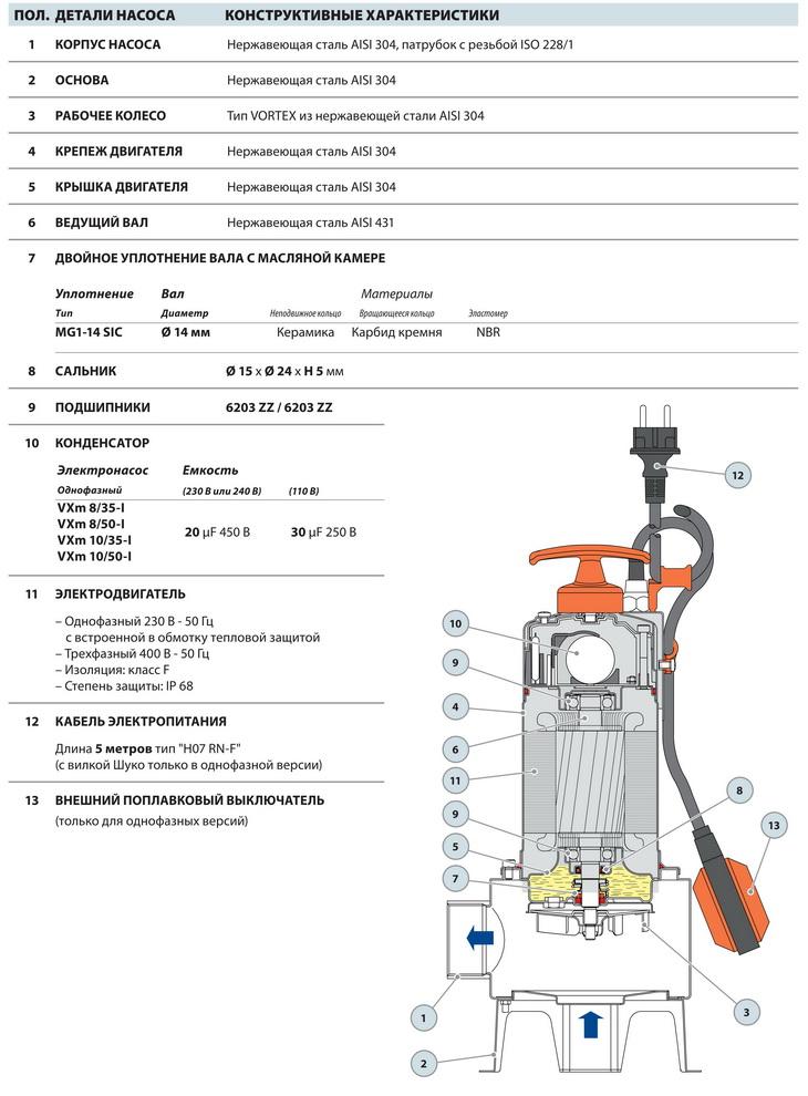 Фекальный насос электрическая схема